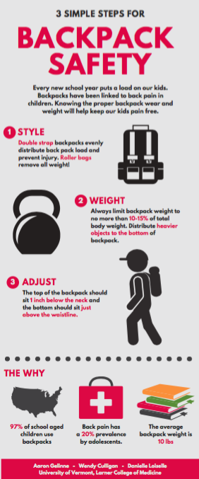 Backpack Safety Flyer
